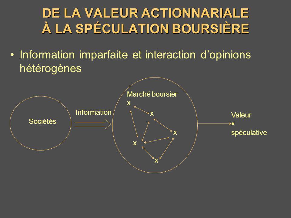 DE LA VALEUR ACTIONNARIALE À LA SPÉCULATION BOURSIÈRE Information imparfaite et interaction dopinions hétérogènes Sociétés Information Marché boursier