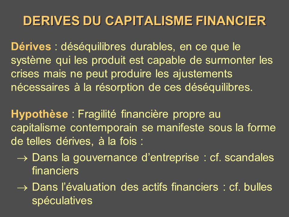 DERIVES DU CAPITALISME FINANCIER Dérives : déséquilibres durables, en ce que le système qui les produit est capable de surmonter les crises mais ne pe