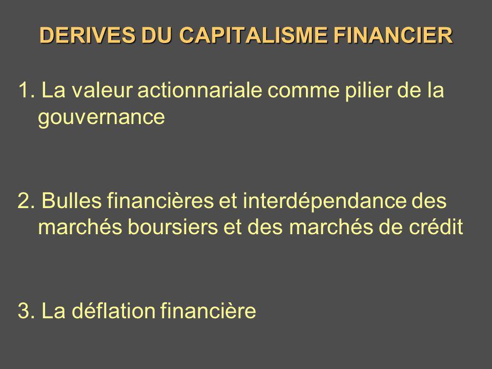 DERIVES DU CAPITALISME FINANCIER 1. La valeur actionnariale comme pilier de la gouvernance 2. Bulles financières et interdépendance des marchés boursi