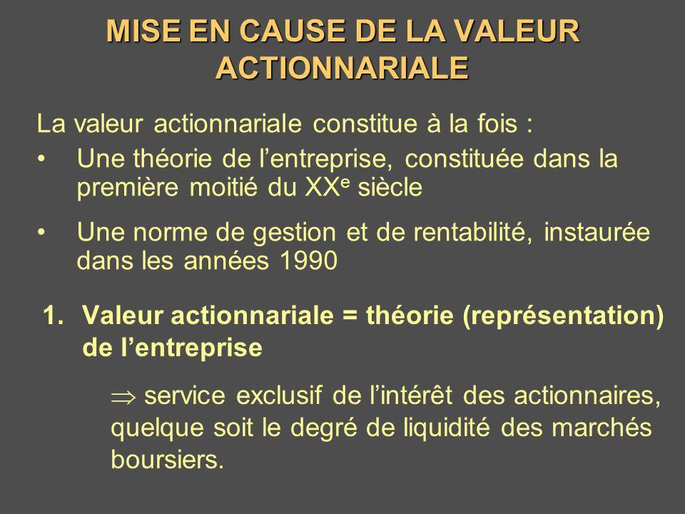 MISE EN CAUSE DE LA VALEUR ACTIONNARIALE 1.Valeur actionnariale = théorie (représentation) de lentreprise service exclusif de lintérêt des actionnaire