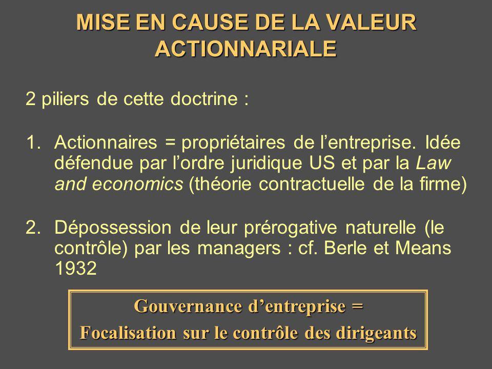 MISE EN CAUSE DE LA VALEUR ACTIONNARIALE 2 piliers de cette doctrine : 1.Actionnaires = propriétaires de lentreprise. Idée défendue par lordre juridiq