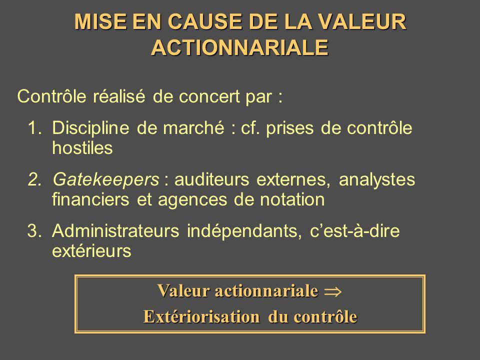 MISE EN CAUSE DE LA VALEUR ACTIONNARIALE Contrôle réalisé de concert par : 1.Discipline de marché : cf. prises de contrôle hostiles 2.Gatekeepers : au