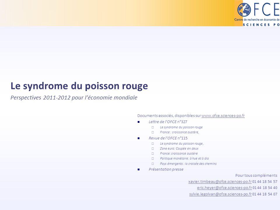 Le syndrome du poisson rouge Perspectives 2011-2012 pour léconomie mondiale Documents associés, disponibles sur www.ofce.sciences-po.frwww.ofce.scienc