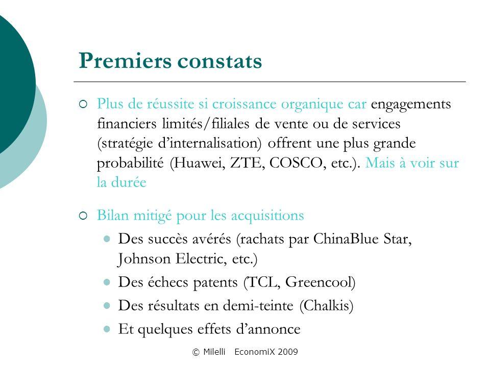 © Milelli EconomiX 2009 Premiers constats Plus de réussite si croissance organique car engagements financiers limités/filiales de vente ou de services (stratégie dinternalisation) offrent une plus grande probabilité (Huawei, ZTE, COSCO, etc.).