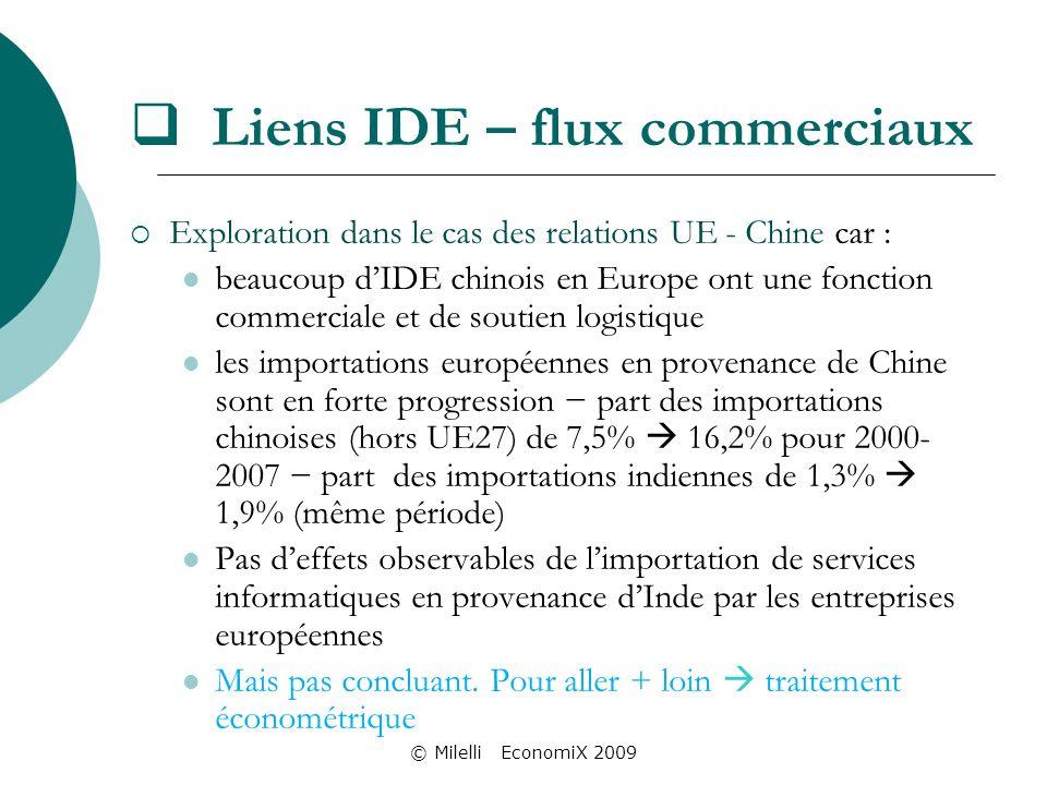 © Milelli EconomiX 2009 Liens IDE – flux commerciaux Exploration dans le cas des relations UE - Chine car : beaucoup dIDE chinois en Europe ont une fonction commerciale et de soutien logistique les importations européennes en provenance de Chine sont en forte progression part des importations chinoises (hors UE27) de 7,5% 16,2% pour 2000- 2007 part des importations indiennes de 1,3% 1,9% (même période) Pas deffets observables de limportation de services informatiques en provenance dInde par les entreprises européennes Mais pas concluant.
