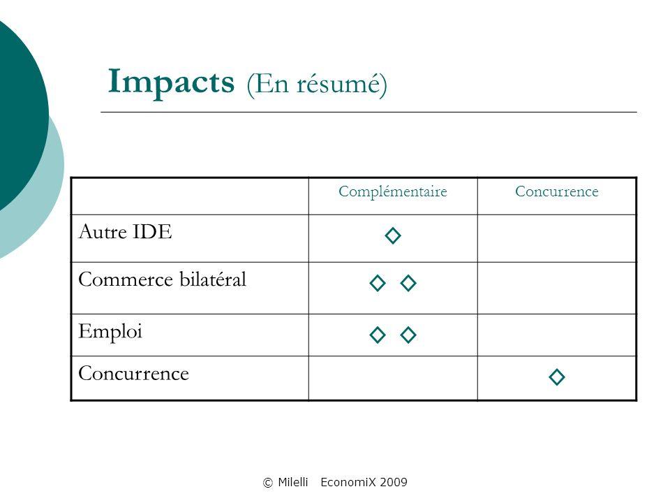 © Milelli EconomiX 2009 Impacts (En résumé) ComplémentaireConcurrence Autre IDE Commerce bilatéral Emploi Concurrence