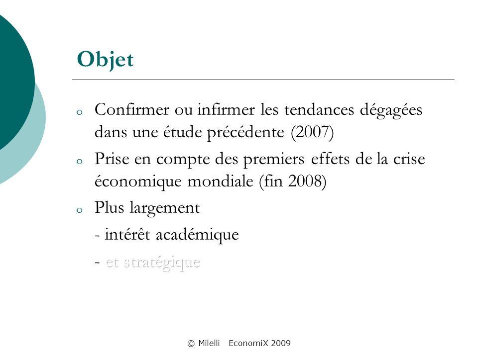 © Milelli EconomiX 2009 Objet
