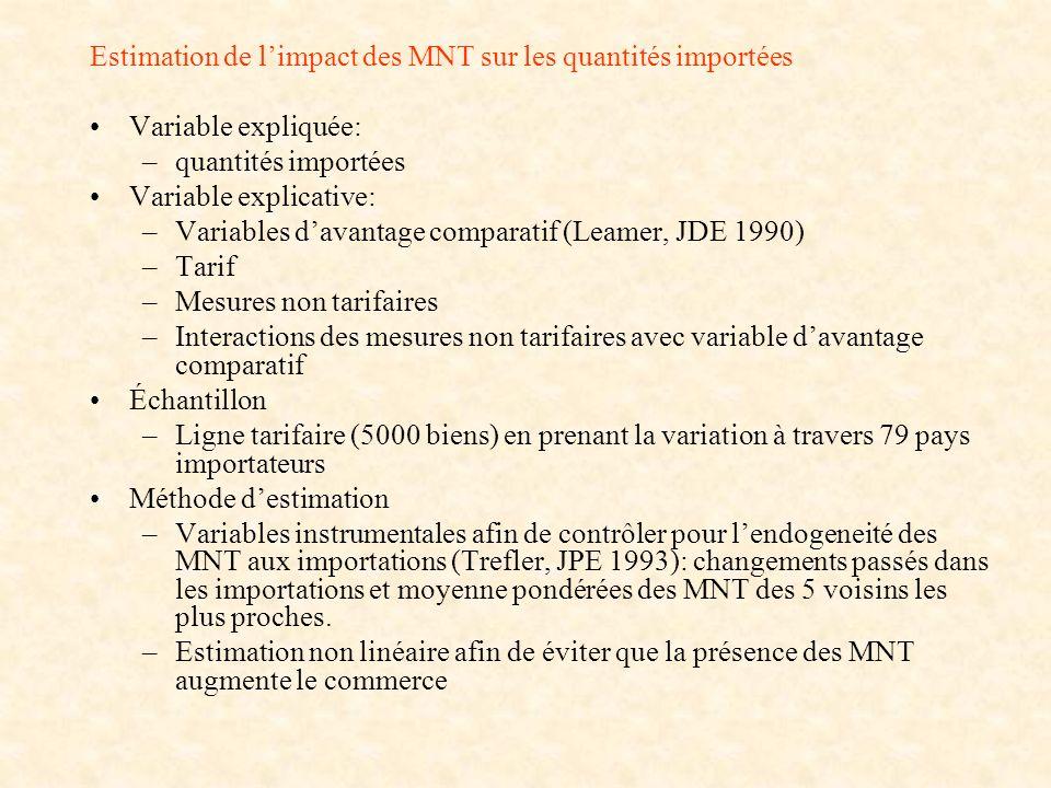 Estimation de limpact des MNT sur les quantités importées Variable expliquée: –quantités importées Variable explicative: –Variables davantage comparat