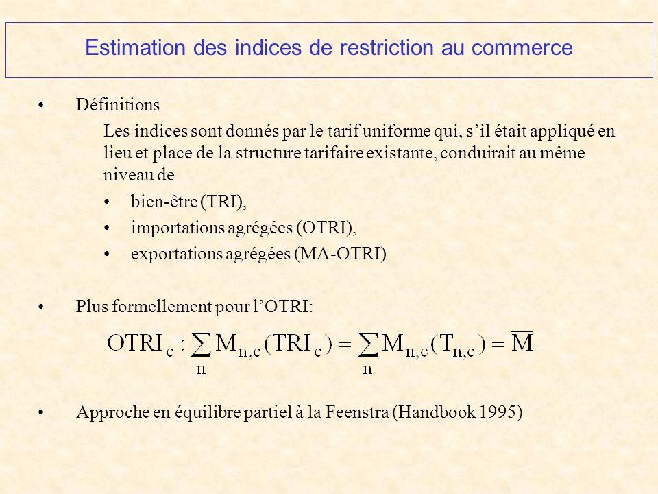 Estimation des indices de restriction au commerce Définitions –Les indices sont donnés par le tarif uniforme qui, sil était appliqué en lieu et place
