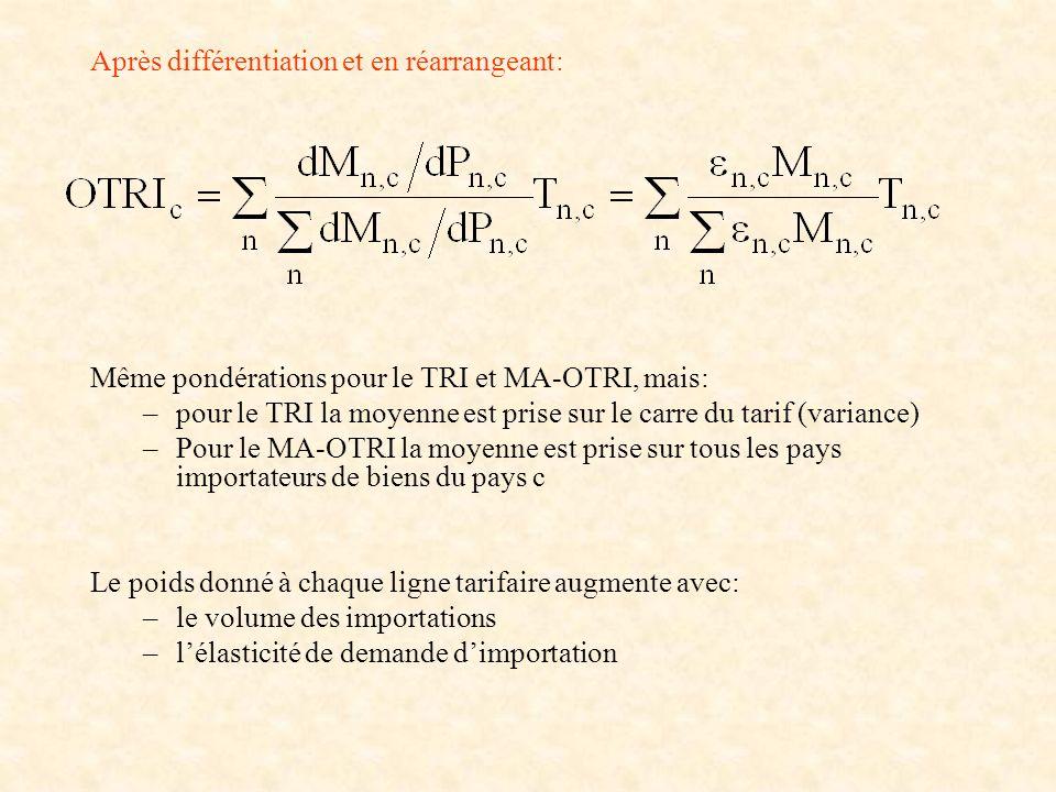 Après différentiation et en réarrangeant: Même pondérations pour le TRI et MA-OTRI, mais: –pour le TRI la moyenne est prise sur le carre du tarif (var