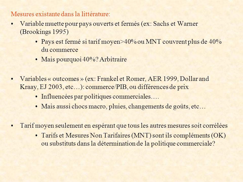 Estimation des indices de restriction au commerce Définitions –Les indices sont donnés par le tarif uniforme qui, sil était appliqué en lieu et place de la structure tarifaire existante, conduirait au même niveau de bien-être (TRI), importations agrégées (OTRI), exportations agrégées (MA-OTRI) Plus formellement pour lOTRI: Approche en équilibre partiel à la Feenstra (Handbook 1995)