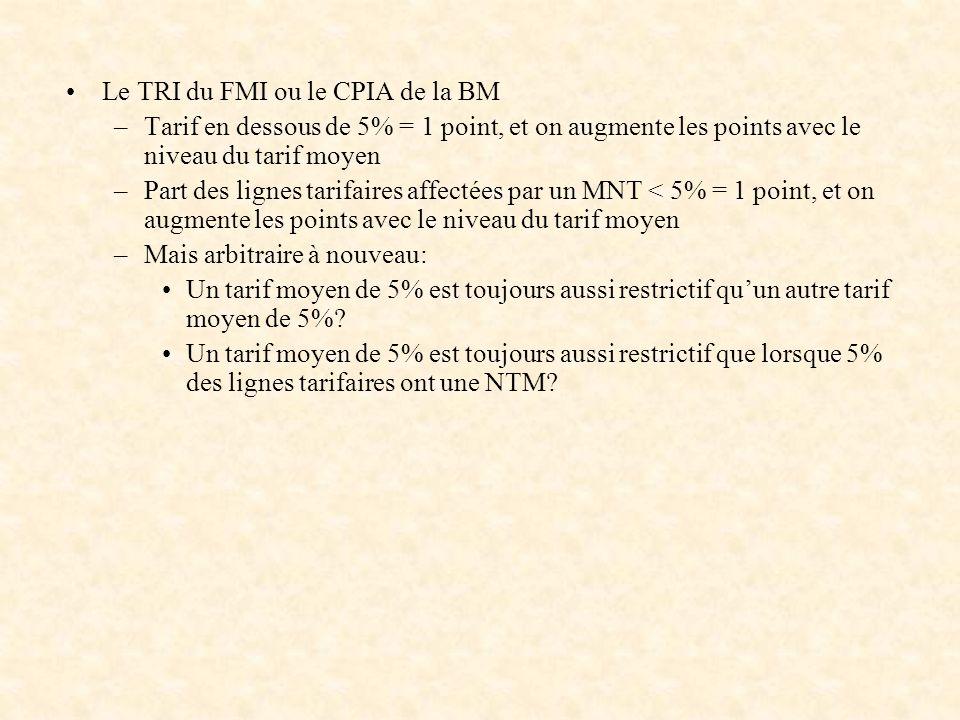 Le TRI du FMI ou le CPIA de la BM –Tarif en dessous de 5% = 1 point, et on augmente les points avec le niveau du tarif moyen –Part des lignes tarifair