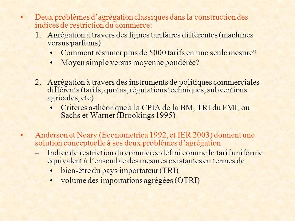 Deux problèmes dagrégation classiques dans la construction des indices de restriction du commerce: 1.Agrégation à travers des lignes tarifaires différ