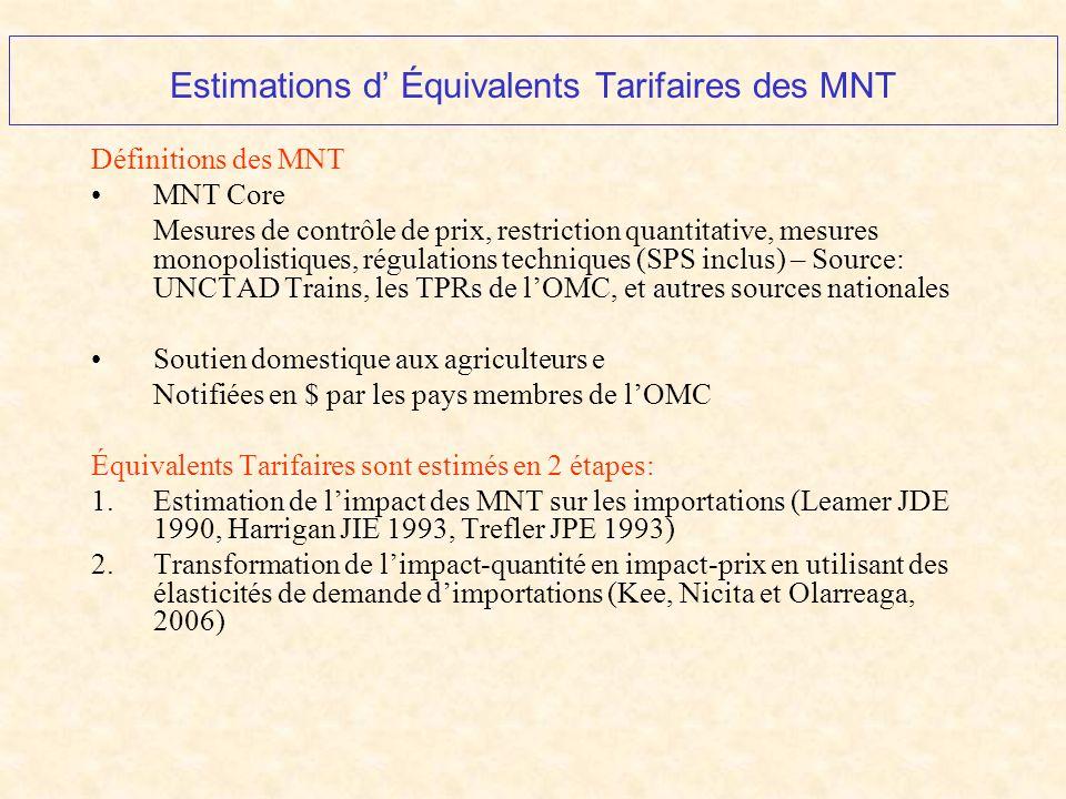 Estimations d Équivalents Tarifaires des MNT Définitions des MNT MNT Core Mesures de contrôle de prix, restriction quantitative, mesures monopolistiqu