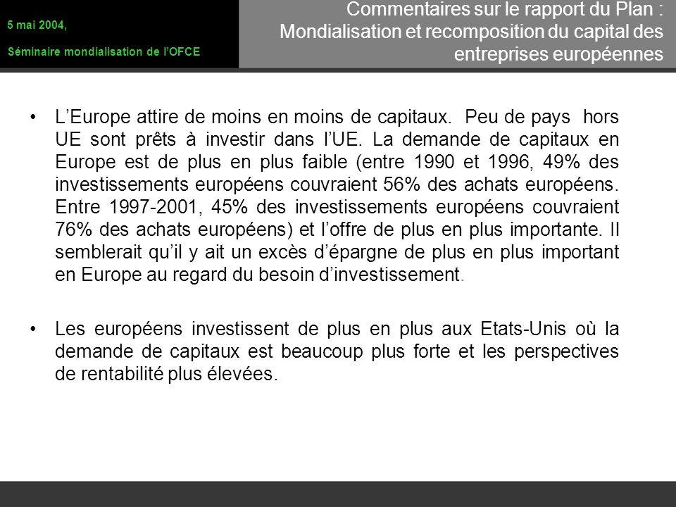 LEurope attire de moins en moins de capitaux. Peu de pays hors UE sont prêts à investir dans lUE.