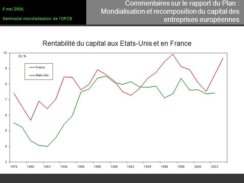 Rentabilité du capital aux Etats-Unis et en France Commentaires sur le rapport du Plan : Mondialisation et recomposition du capital des entreprises européennes 5 mai 2004, Séminaire mondialisation de lOFCE