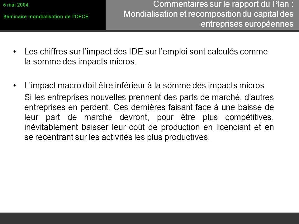 Les chiffres sur limpact des IDE sur lemploi sont calculés comme la somme des impacts micros.