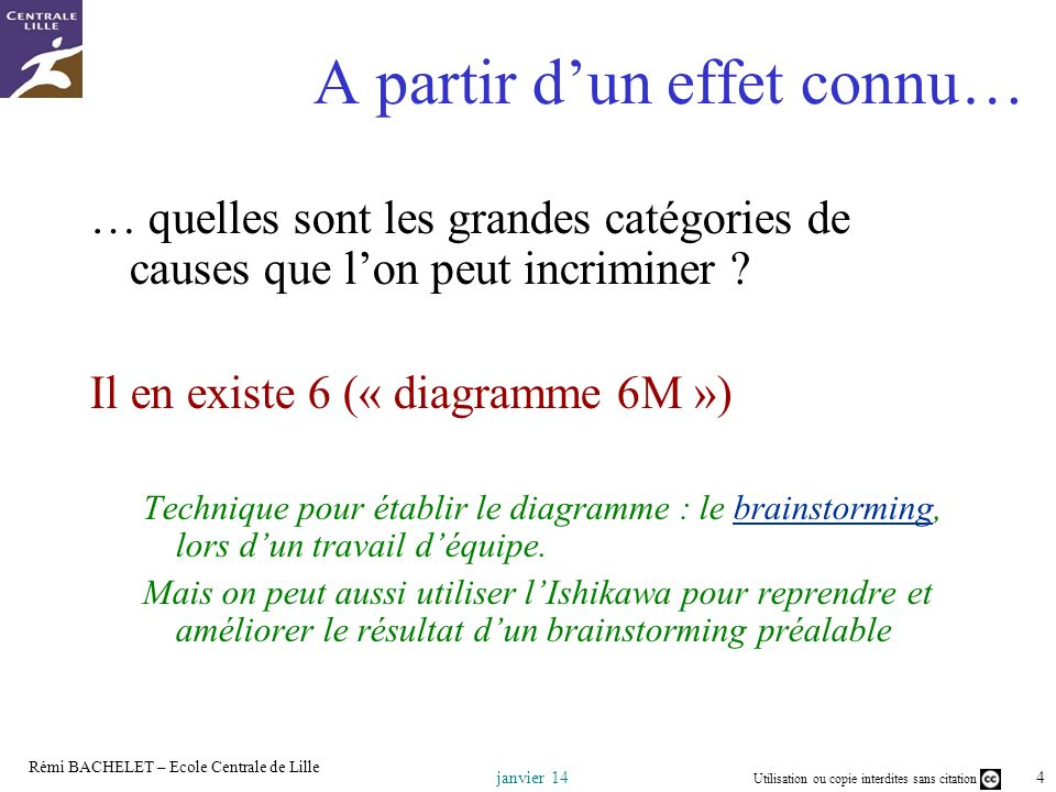 Utilisation ou copie interdites sans citation 4 janvier 14 Rémi BACHELET – Ecole Centrale de Lille A partir dun effet connu… … quelles sont les grandes catégories de causes que lon peut incriminer .