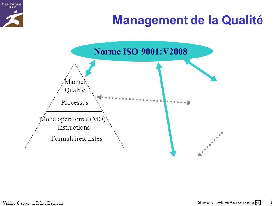 Utilisation ou copie interdites sans citation 11 Valérie Capron et Rémi Bachelet Management de la Qualité Norme ISO 9001:V2008 Application Terrain dan