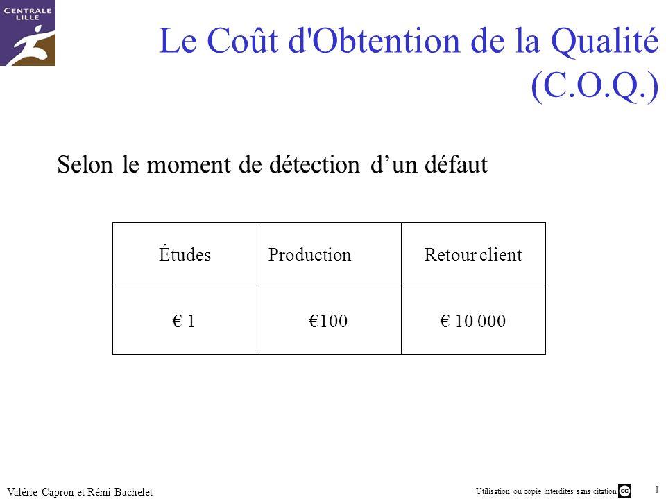 Utilisation ou copie interdites sans citation 13 Valérie Capron et Rémi Bachelet 10 000100 1 Retour client ProductionÉtudes Le Coût d'Obtention de la