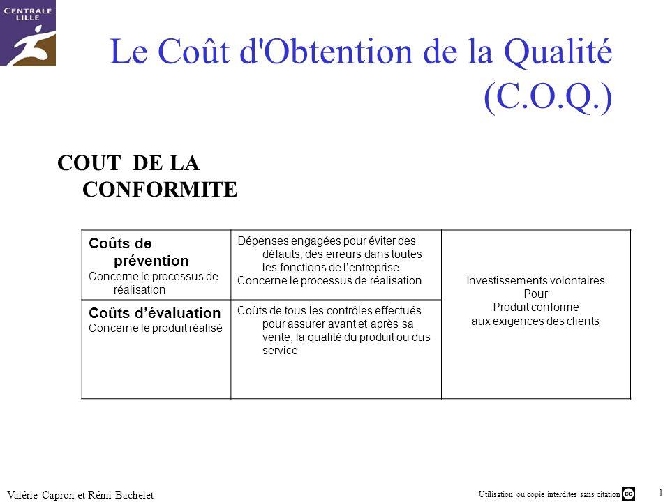 Utilisation ou copie interdites sans citation 15 Valérie Capron et Rémi Bachelet Le Coût d'Obtention de la Qualité (C.O.Q.) COUT DE LA CONFORMITE Coût