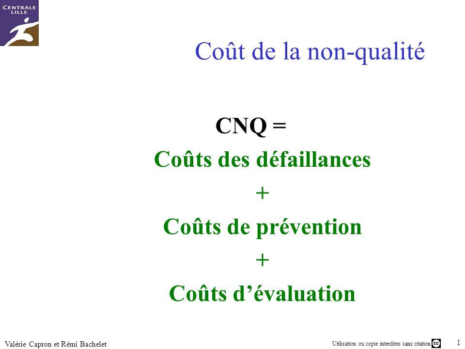 Utilisation ou copie interdites sans citation 17 Valérie Capron et Rémi Bachelet Coût de la non-qualité CNQ = Coûts des défaillances + Coûts de préven
