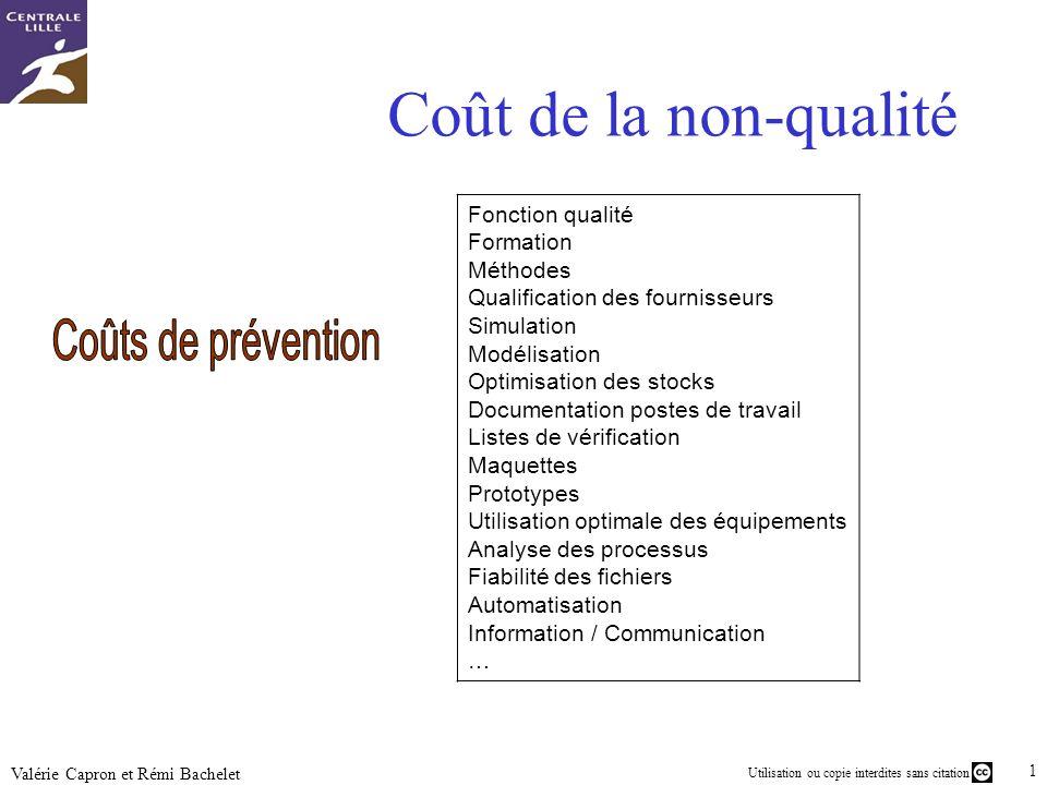 Utilisation ou copie interdites sans citation 19 Valérie Capron et Rémi Bachelet Coût de la non-qualité Fonction qualité Formation Méthodes Qualificat