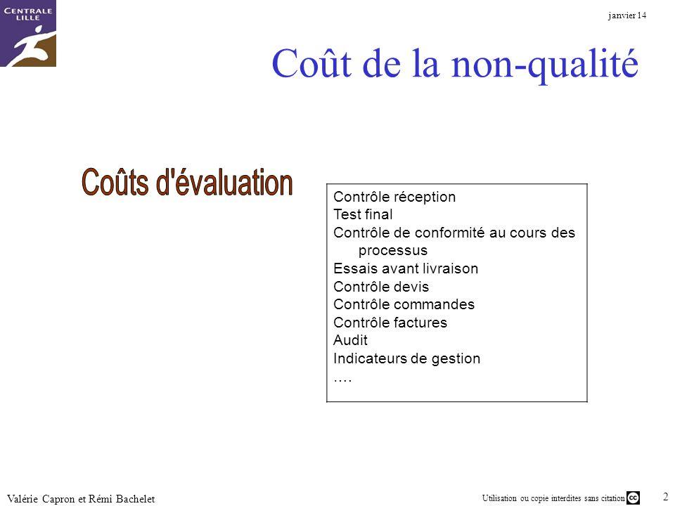 Utilisation ou copie interdites sans citation janvier 14 20 Valérie Capron et Rémi Bachelet Coût de la non-qualité Contrôle réception Test final Contr