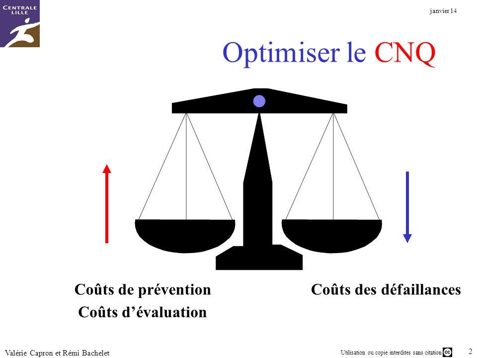 Utilisation ou copie interdites sans citation janvier 14 21 Valérie Capron et Rémi Bachelet Optimiser le CNQ Coûts des défaillancesCoûts de prévention