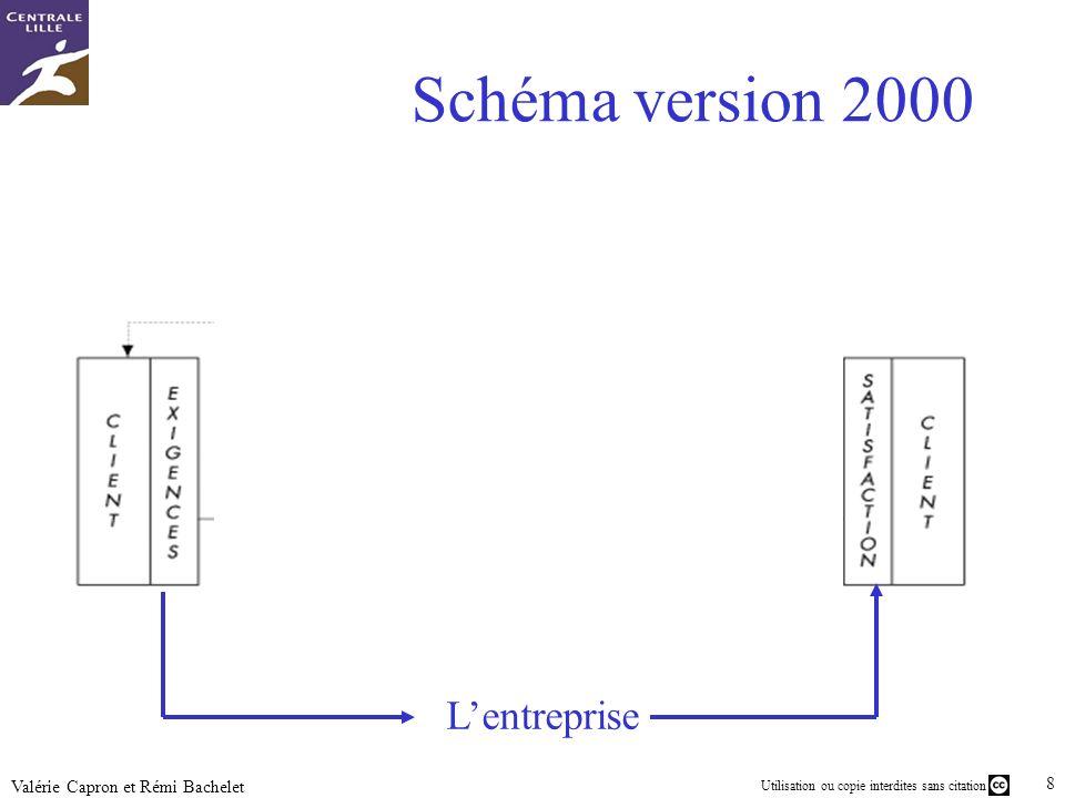 Utilisation ou copie interdites sans citation 8 Valérie Capron et Rémi Bachelet Schéma version 2000 Lentreprise