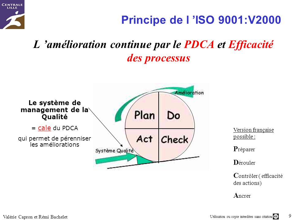 Utilisation ou copie interdites sans citation 9 Valérie Capron et Rémi Bachelet Principe de l ISO 9001:V2000 L amélioration continue par le PDCA et Ef
