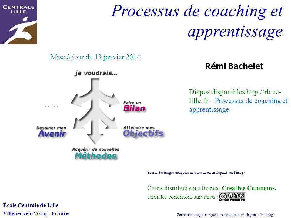 Processus de coaching et apprentissage Rémi Bachelet École Centrale de Lille Villeneuve dAscq - France Source des images indiquées au-dessous ou en cl