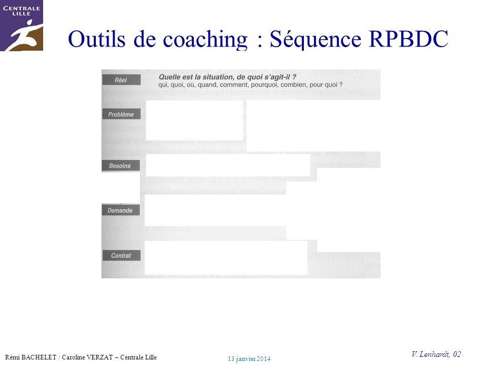 Rémi BACHELET / Caroline VERZAT – Centrale Lille Utilisation ou copie interdites sans citation 13 janvier 2014 10 Outils de coaching : Séquence RPBDC