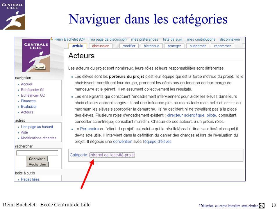 Utilisation ou copie interdites sans citation Rémi Bachelet – Ecole Centrale de Lille 11