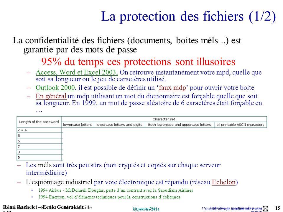 Utilisation ou copie interdites sans citation Rémi Bachelet – Ecole Centrale de Lille 15 13 janvier 2014 Rémi Bachelet – Ecole Centrale de Lille Utili