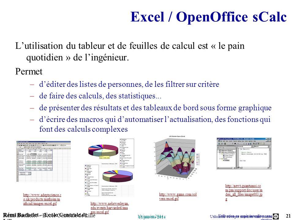 Utilisation ou copie interdites sans citation Rémi Bachelet – Ecole Centrale de Lille 21 13 janvier 2014 Rémi Bachelet – Ecole Centrale de Lille Utili