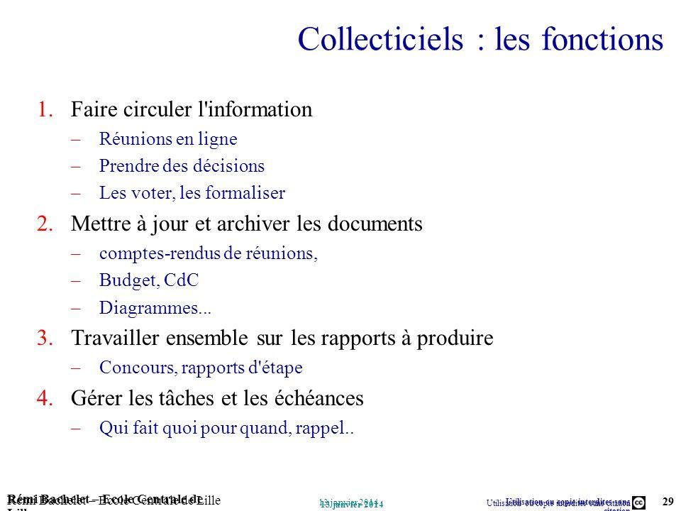 Utilisation ou copie interdites sans citation Rémi Bachelet – Ecole Centrale de Lille 29 13 janvier 2014 Rémi Bachelet – Ecole Centrale de Lille Utili