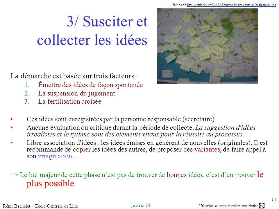 Utilisation ou copie interdites sans citation janvier 14 Rémi Bachelet – Ecole Centrale de Lille 14 3/ Susciter et collecter les idées La démarche est