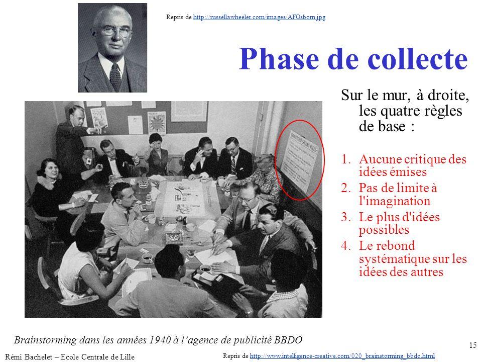 Utilisation ou copie interdites sans citation janvier 14 Rémi Bachelet – Ecole Centrale de Lille 15 Phase de collecte Sur le mur, à droite, les quatre