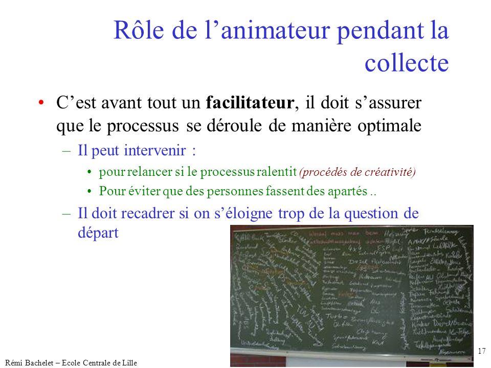 Utilisation ou copie interdites sans citation janvier 14 Rémi Bachelet – Ecole Centrale de Lille 17 Rôle de lanimateur pendant la collecte Cest avant