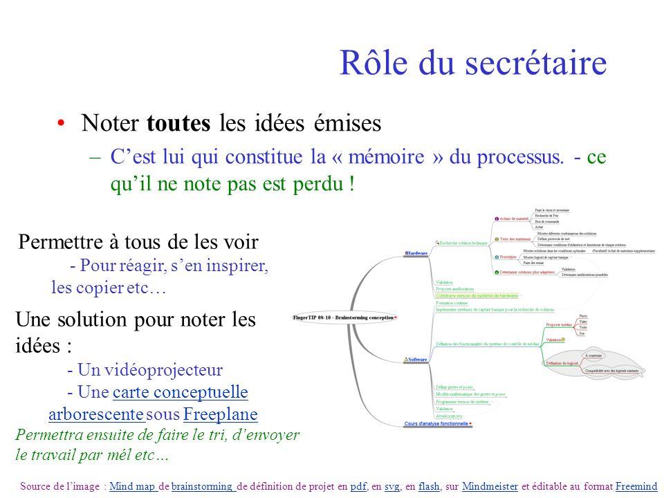 Utilisation ou copie interdites sans citation janvier 14 Rémi Bachelet – Ecole Centrale de Lille 18 Rôle du secrétaire Noter toutes les idées émises –
