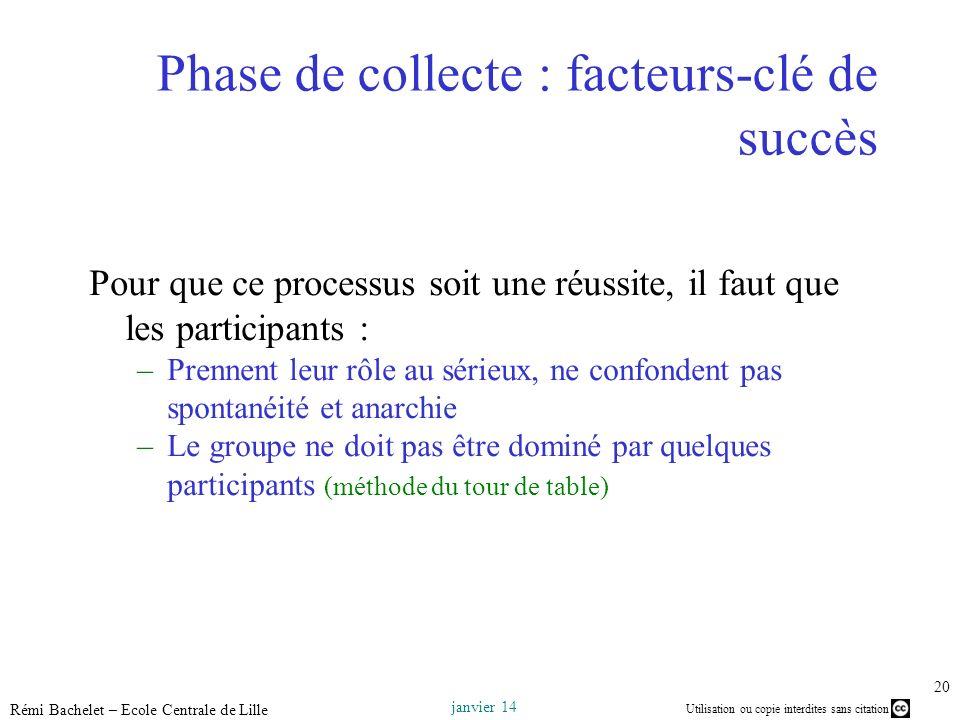 Utilisation ou copie interdites sans citation janvier 14 Rémi Bachelet – Ecole Centrale de Lille 20 Phase de collecte : facteurs-clé de succès Pour qu