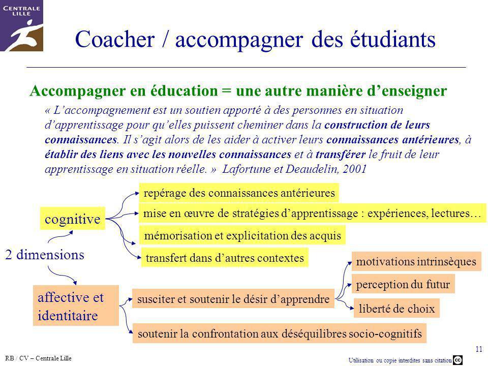 RB / CV – Centrale Lille Utilisation ou copie interdites sans citation 11 Coacher / accompagner des étudiants Accompagner en éducation = une autre man
