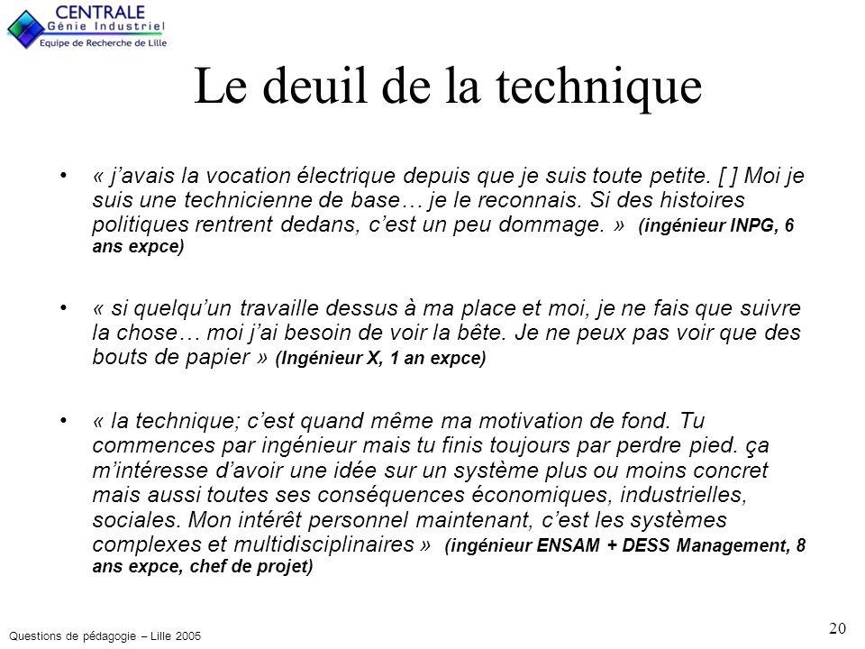 Questions de pédagogie – Lille 2005 20 Le deuil de la technique « javais la vocation électrique depuis que je suis toute petite.