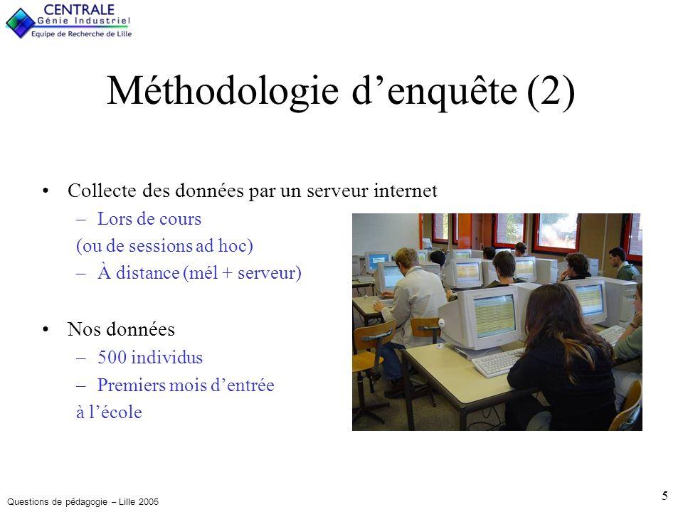 Questions de pédagogie – Lille 2005 6 Ya-t-il des entrepreneurs dans nos écoles dingénieur .