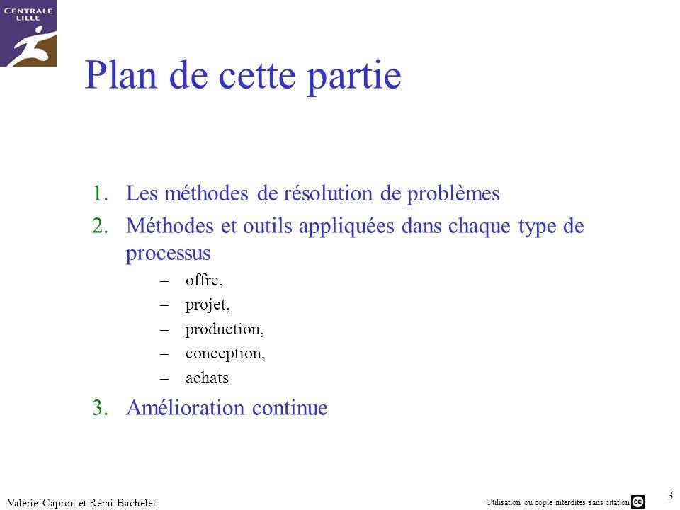 4 Utilisation ou copie interdites sans citation Valérie Capron et Rémi Bachelet Méthodes de Résolution de Problèmes