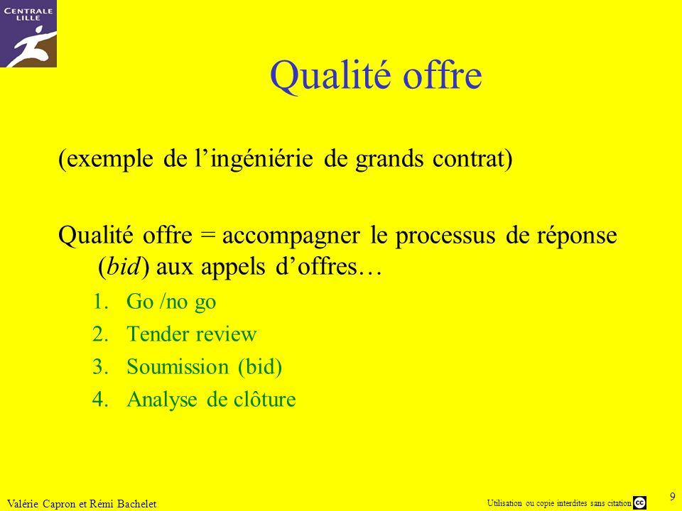 10 Utilisation ou copie interdites sans citation Valérie Capron et Rémi Bachelet Go /no go Lappel doffre Répondre/concourir ou pas .