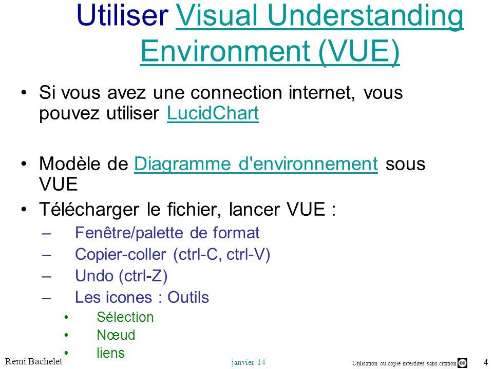 Utilisation ou copie interdites sans citation Rémi Bachelet janvier 14 4 Utiliser Visual Understanding Environment (VUE)Visual Understanding Environme