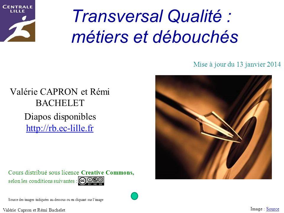 Utilisation ou copie interdites sans citation Valérie Capron et Rémi Bachelet Transversal Qualité : métiers et débouchés Utilisation ou copie interdit