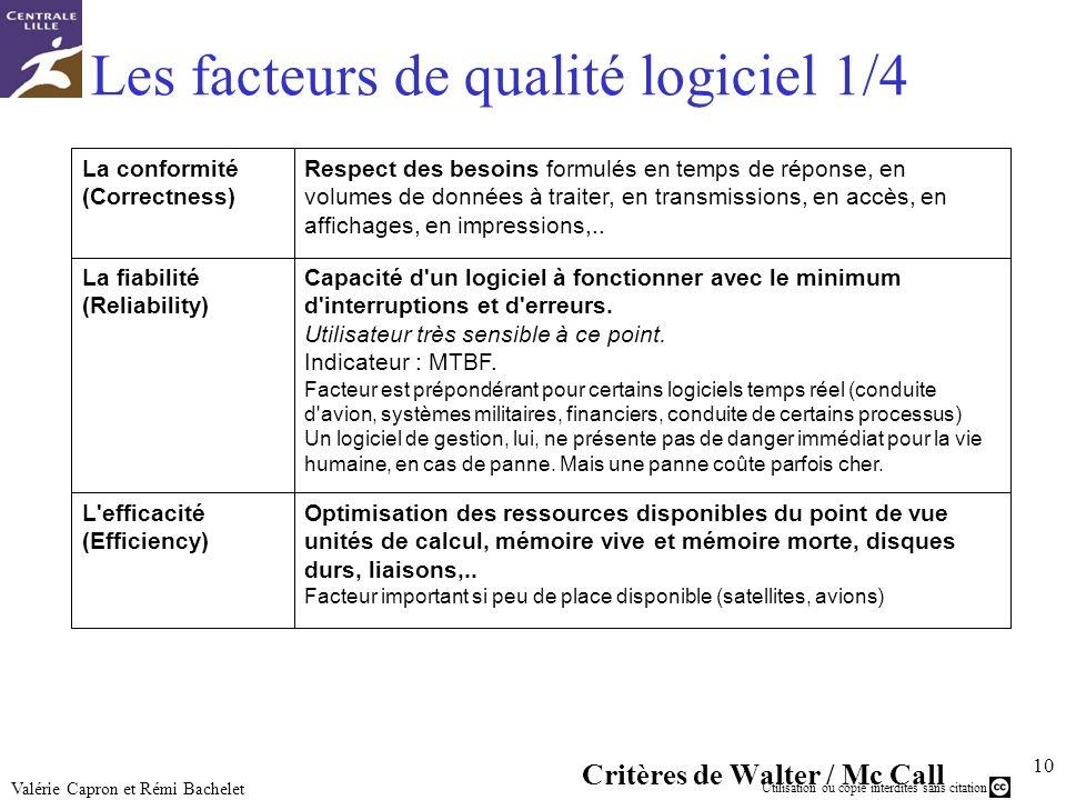 Utilisation ou copie interdites sans citation 10 Valérie Capron et Rémi Bachelet Les facteurs de qualité logiciel 1/4 Critères de Walter / Mc Call Opt